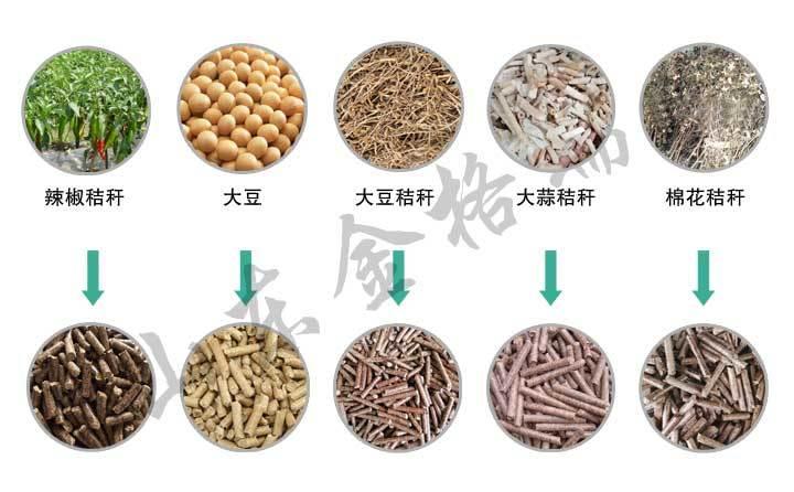 秸秆燃料颗粒机将各种农作物秸秆加工为秸秆颗粒燃料