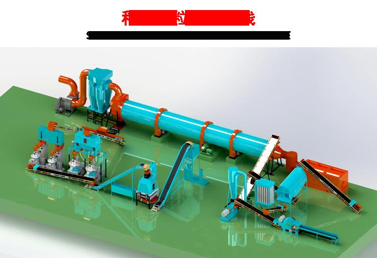 秸秆燃料颗粒机生产线
