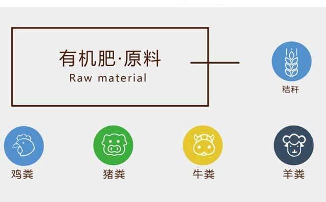 有机肥原材料