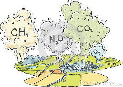 有害气体排放