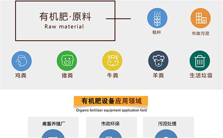 有机肥生产原料