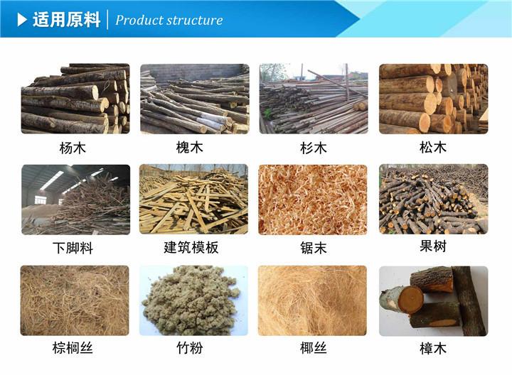木屑颗粒机适用原料
